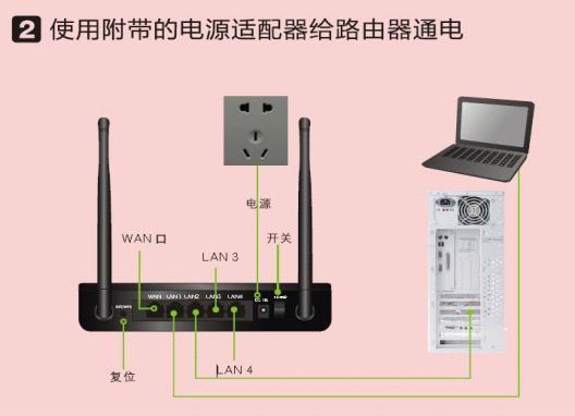 无线智能路由器怎么安装如何设置上网