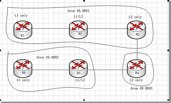 JUNOS ISIS区域拓扑解析