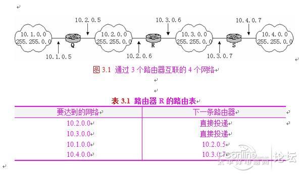 修改LAN地址解决路由正确设置却无法上网问题