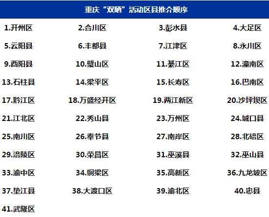 重庆双晒第二季直播在哪里看